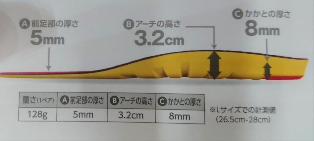 SOFSOLE ARCH レビュー