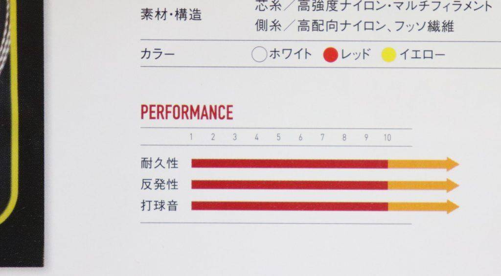 KIZUNA Z61 Spiralのスペック