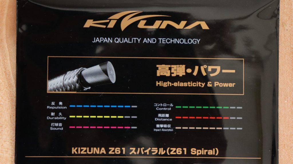 KIZUNA Z61 Spiralのパッケージ 裏