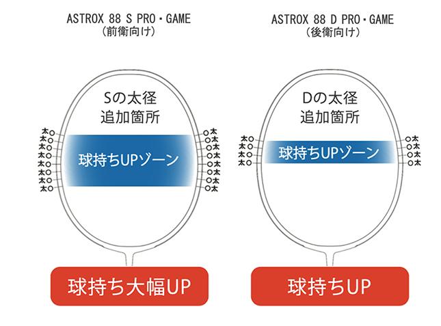 アストロクス88S/D 球持ちアップゾーン