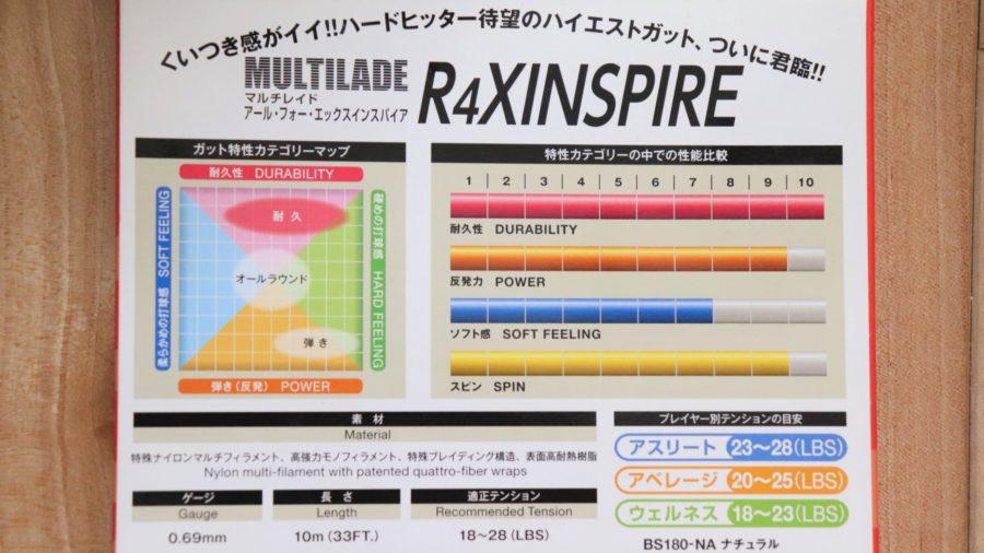 GOSEN R4XINSPIRE パッケージ 裏